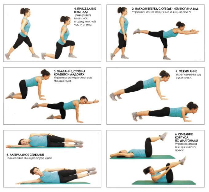 Сбросить вес за неделю упражнения