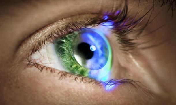 Как изменить глаз в домашних условиях