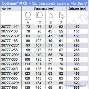 Таблица размеров Optimam Sublime Line Microthane MXS