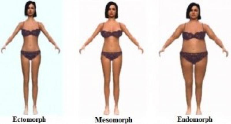 Как похудеть ширококостным