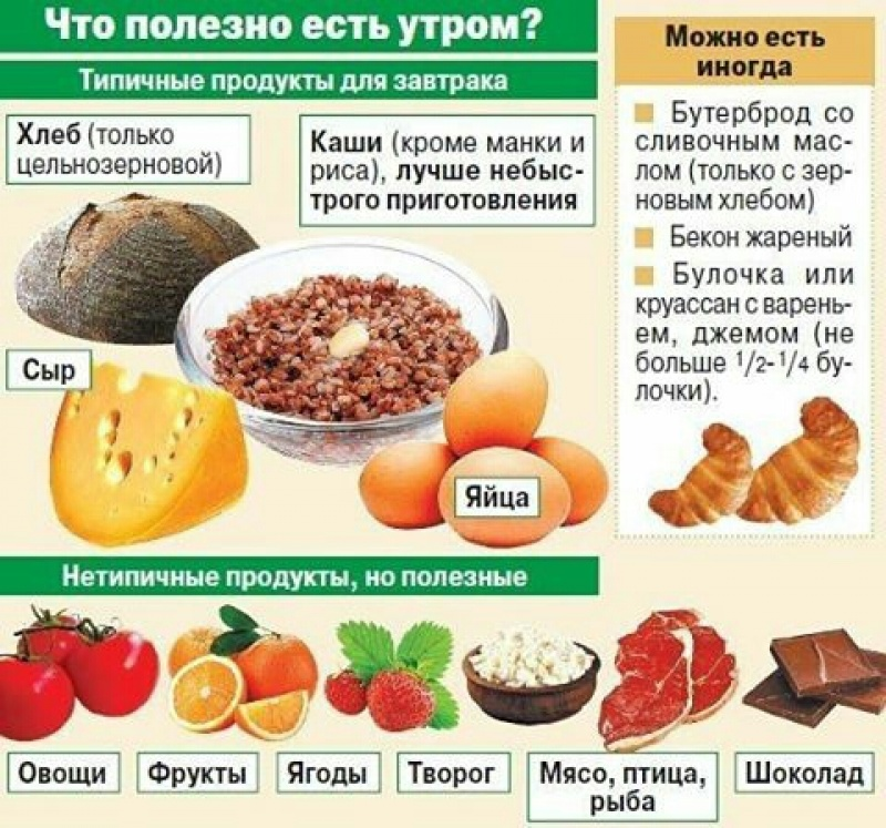 Диета Протасова, рецепты диеты Кима Протасова